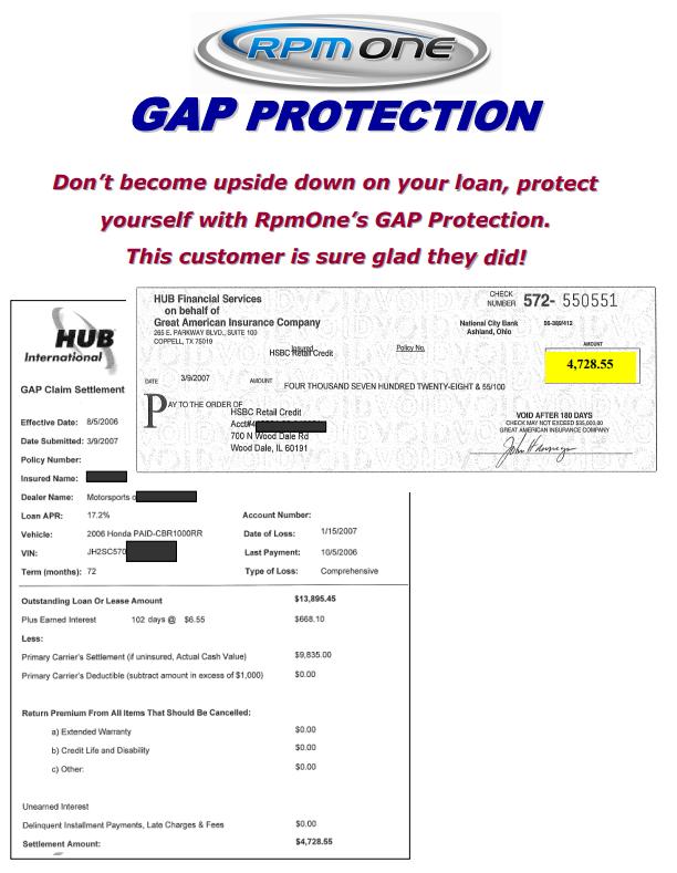 gap insurance florida